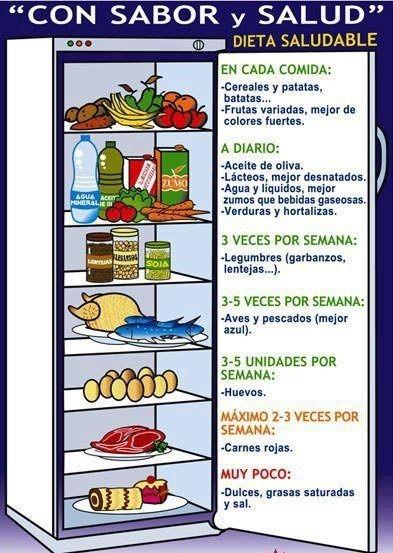 alimentacion saludable para niños